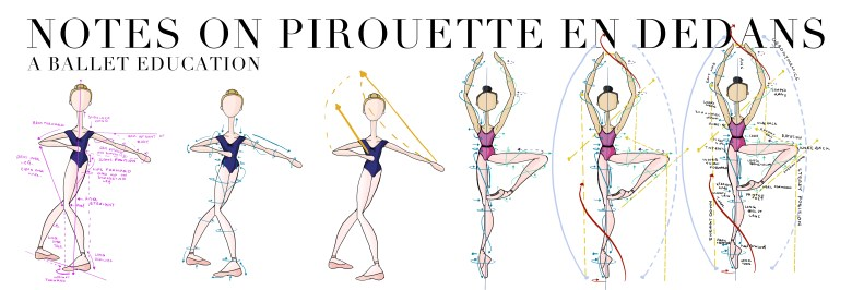 how to do an inside pirouette