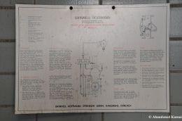 Sprinkler System Manual