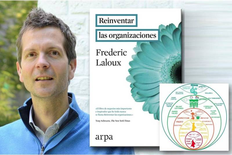 Cómo Están Evolucionando Las Organizaciones Según Frederic Laloux, Autor De «Reinventar Las Organizaciones»