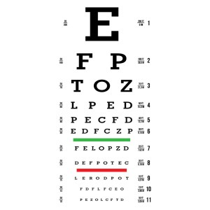 Eye Test Surrey B.C.