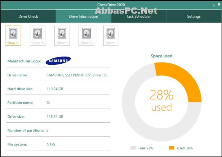 Abelssoft CheckDrive License Key
