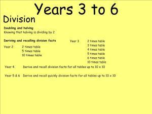 Abbots Langley School Maths Sessions for Parents - KS2v2_39