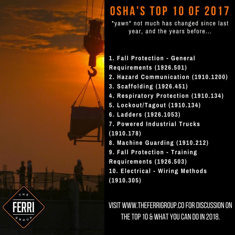 OSHA's Top 10 of 2017 (1).png