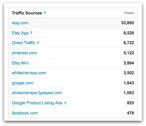 Etsy Traffic Sources