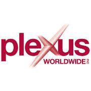 plexus review