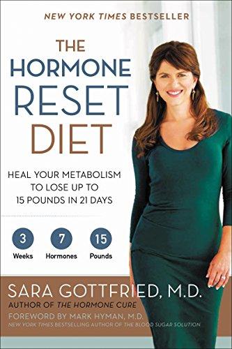 Hormone Reset Diet Review