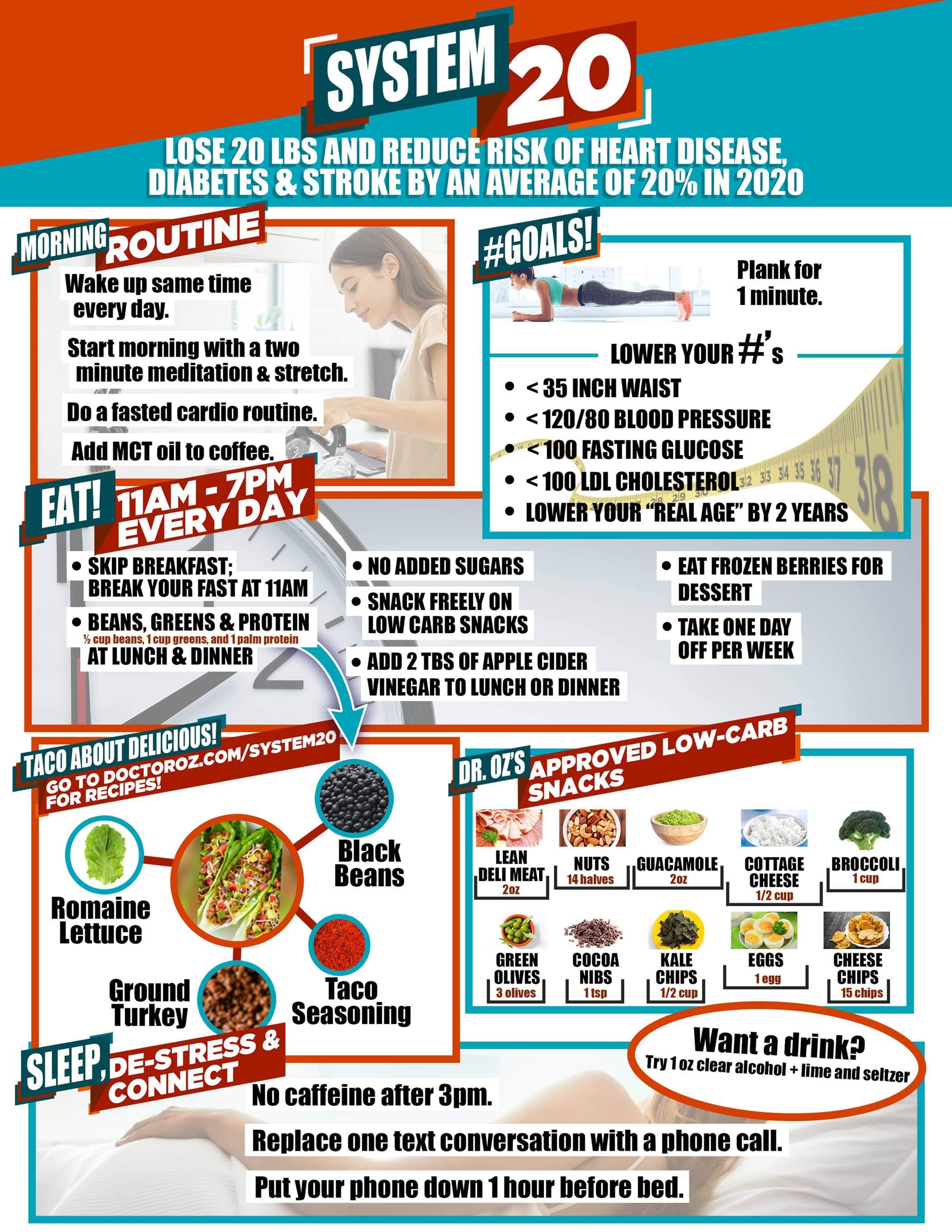 dr.oz 7 day diet