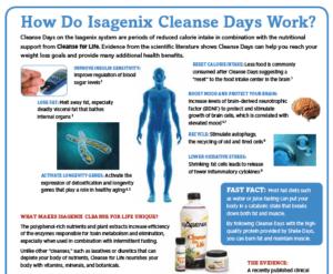 isagenix cleanse infographic