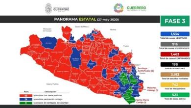 Photo of Guerrero suma 20 nuevas muertes por Covid 19 y el total asciende a 217