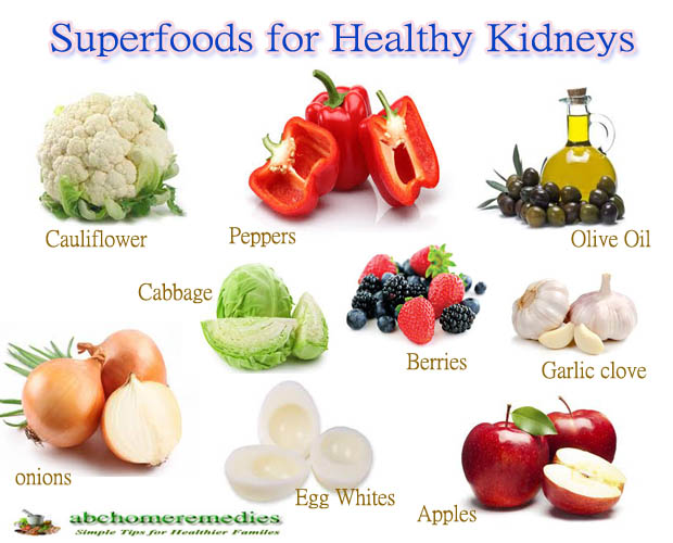 Superfoods for Healthy Kidneys