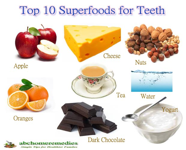 Top 10 Superfoods for Teeth