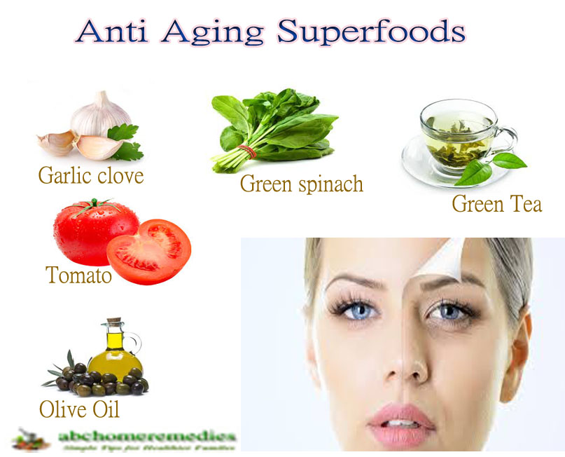 Top Ten Anti Aging Superfoods