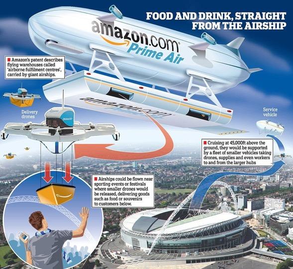 amazon supply chain logistics secrets