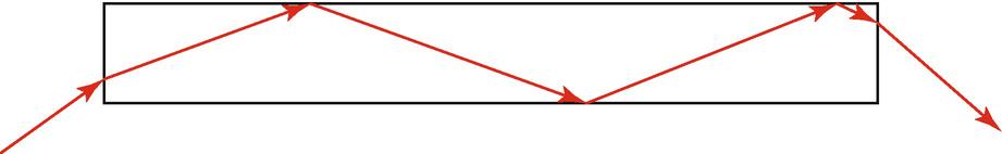 ../images/461848_1_En_3_Chapter/461848_1_En_3_Fig2_HTML.png