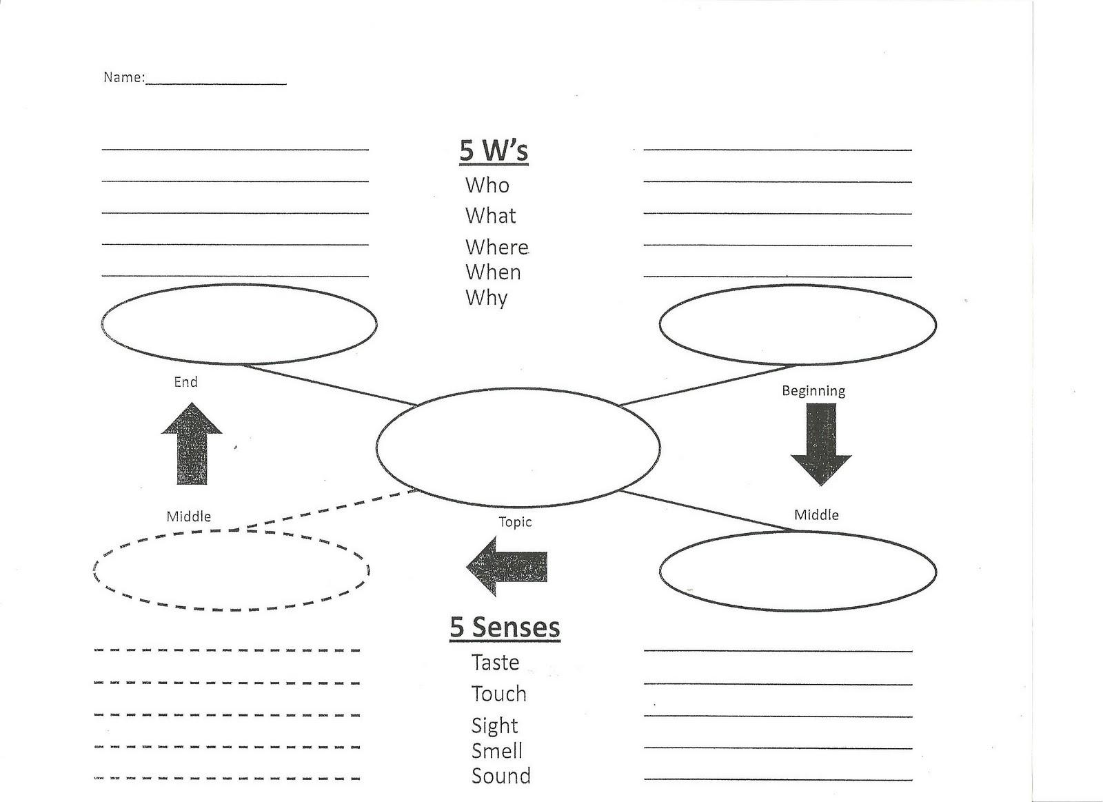Graphic Organizer Book Report Middle School
