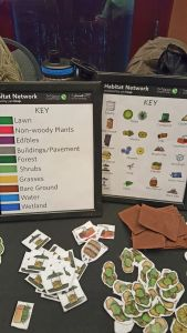 Habitat Network