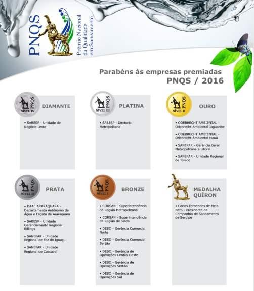 premiadas_2016