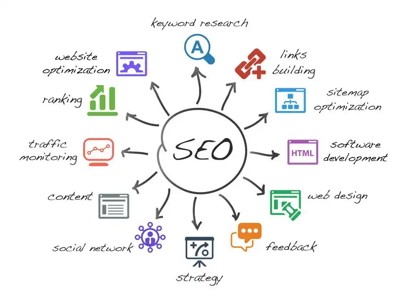 seo-header-blog