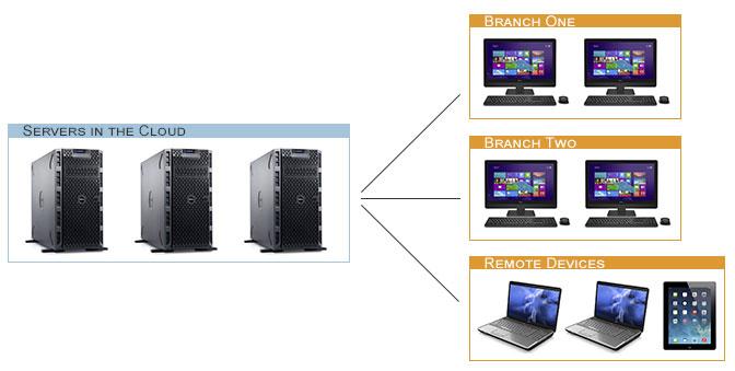 network-cloud01