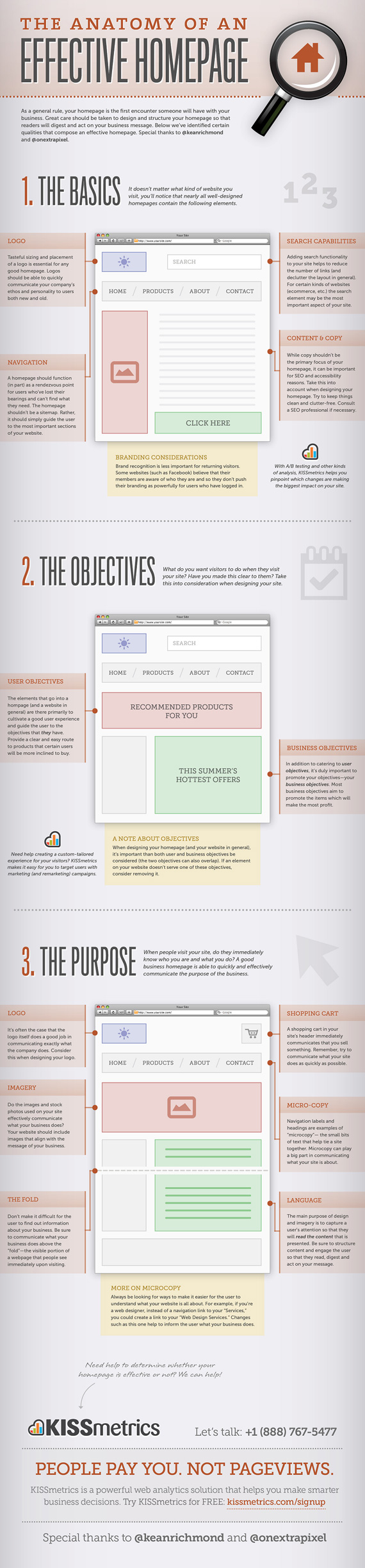 The Anatomy of an Effective Homepage