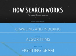 how-google-its-works