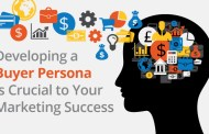 The Buyer Persona Starter Questions   Abhiseo