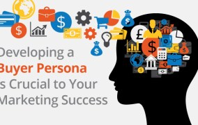 The Buyer Persona Starter Questions | Abhiseo