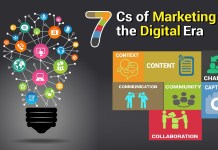 7Cs Marketing Digital Era