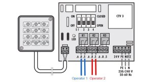 How to set up the Hörmann CTV 1 and CTV3 Digital Keypads