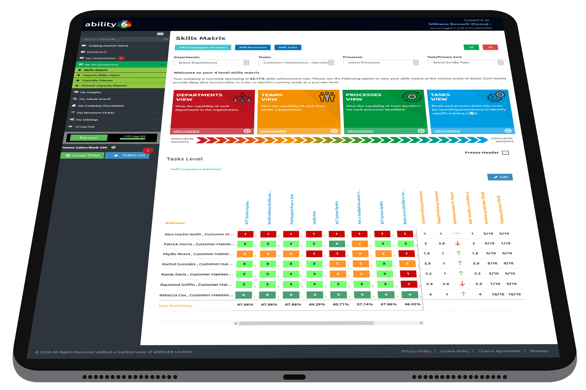 Improve team capability and team performance with the skills matrix platform from ability6. Instantly be able to identify skills gaps and implement priority based training.