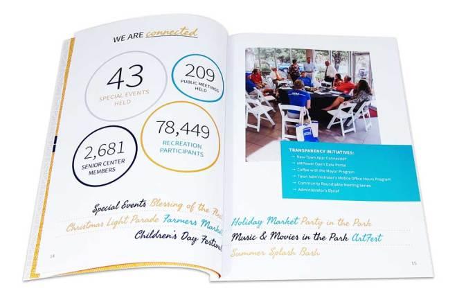 spread of mount pleasant annual report 2016