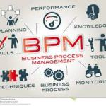 Why Does Every Company Need Business Process Management?