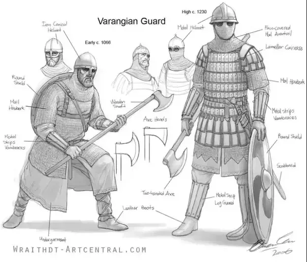 What Did Viking Warriors Wear In Order to Stay Warm in Those Cold North Winters?