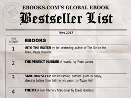 Global Ebook Bestseller List