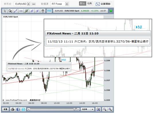 live chart news chinese