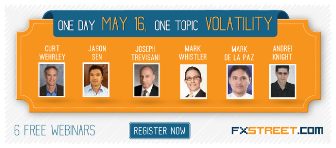 one-day-one-topic-volatility