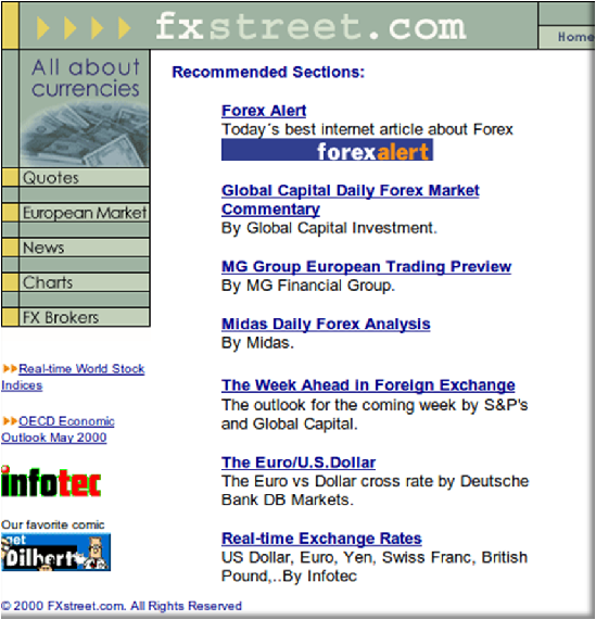 FXStreet website on 2000