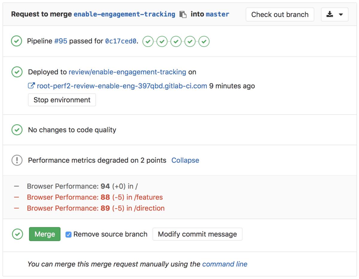 瀏覽器效能測試 - Browser Performance Testing