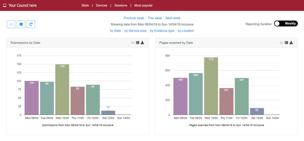 ScanStation Launches Live Reporting Feature: Stats Screenshot