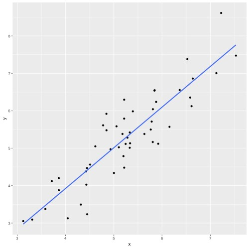 xrf: Open Source Data Science at Nested Knowledge – Nested