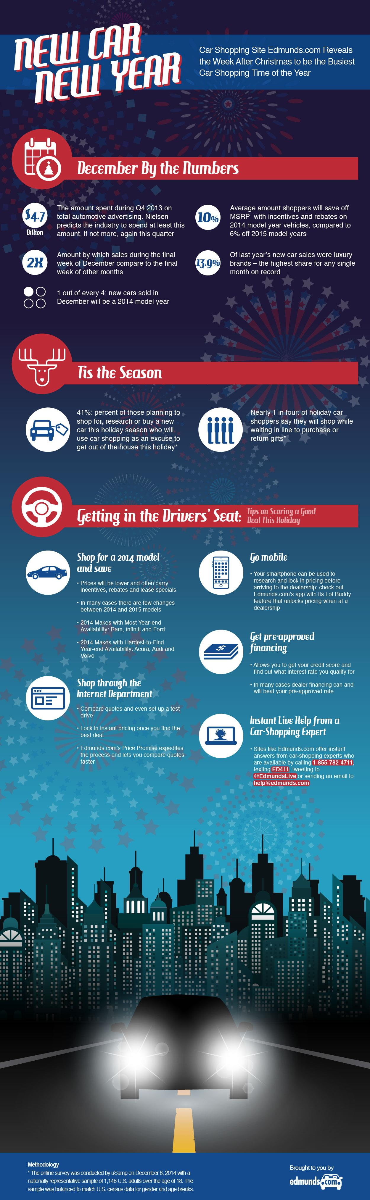 Finding Your New Car for the New Year   Infographic   NewsUSA     Finding Your New Car for the New Year