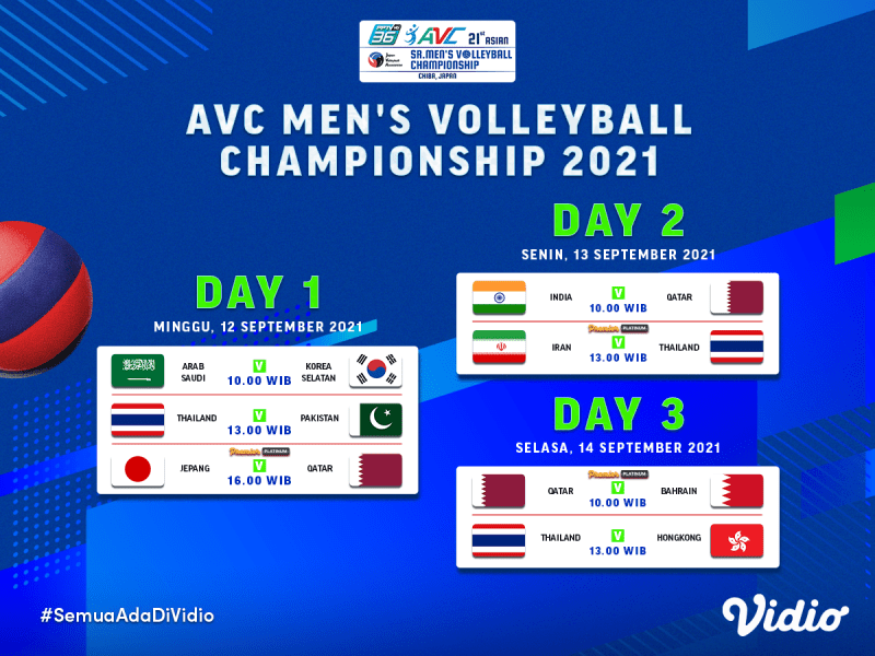 Streaming AVC Men's Volleyball Championship 2021 Week1