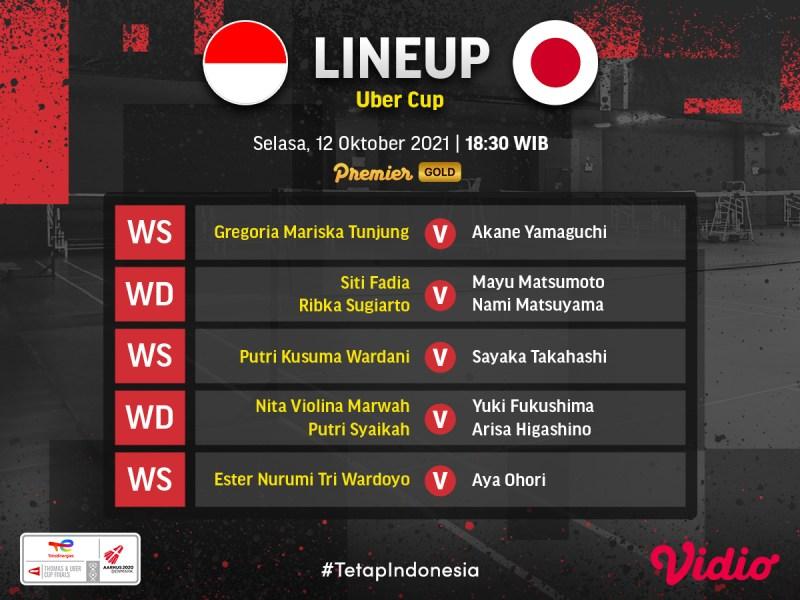 Ini Jadwal dan Order Of Play Indonesia vs Jepang Uber Cup 2020