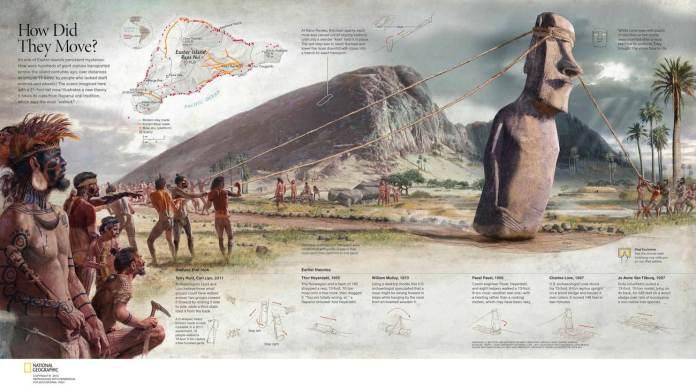 Uno de los trabajos de Fernando Baptista el bilbaino que es editor senior de infografía en National Geographic