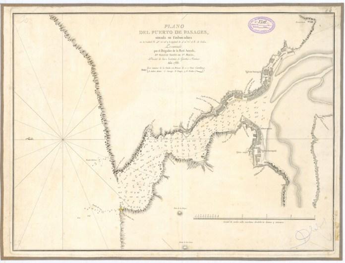 Carta náutica Del Puerto de Pasaia de 1788