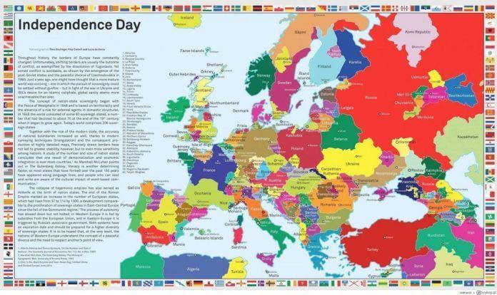 Mapa de la Europa de los Pueblos