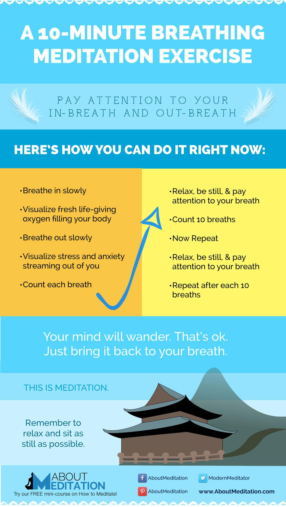 Meditation Breathing Exercise - AboutMeditation