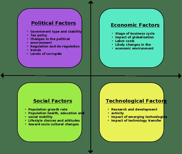 how to write a good critical analysis