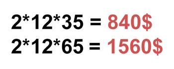 calcules