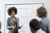 Women should try a variety of leadership styles in order to gain influence